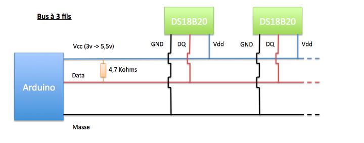 Qtxbee temperature monitor using and arduino